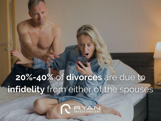 Cheating Statistics